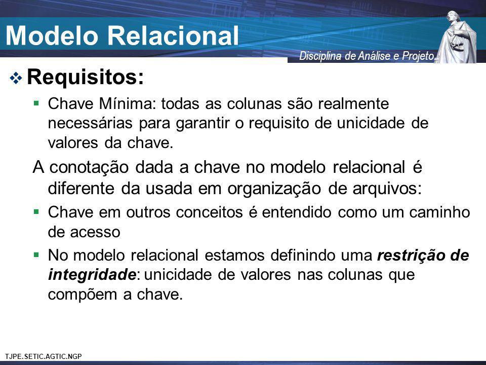 TJPE.SETIC.AGTIC.NGP Disciplina de Análise e Projeto Modelo Relacional Requisitos: Chave Mínima: todas as colunas são realmente necessárias para garan