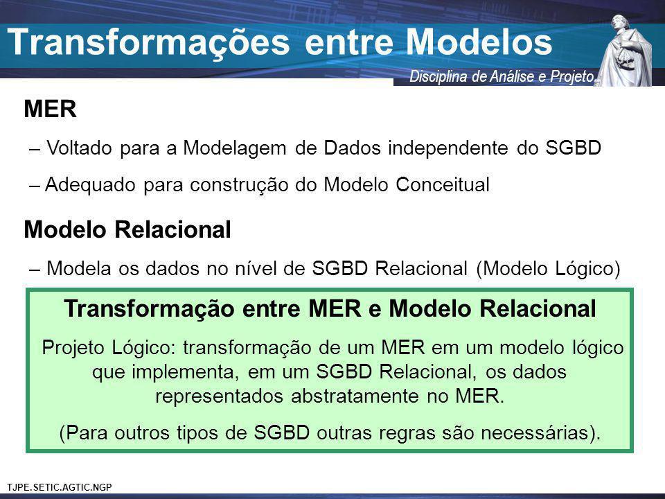 TJPE.SETIC.AGTIC.NGP Disciplina de Análise e Projeto Transformações entre Modelos MER – Voltado para a Modelagem de Dados independente do SGBD – Adequ