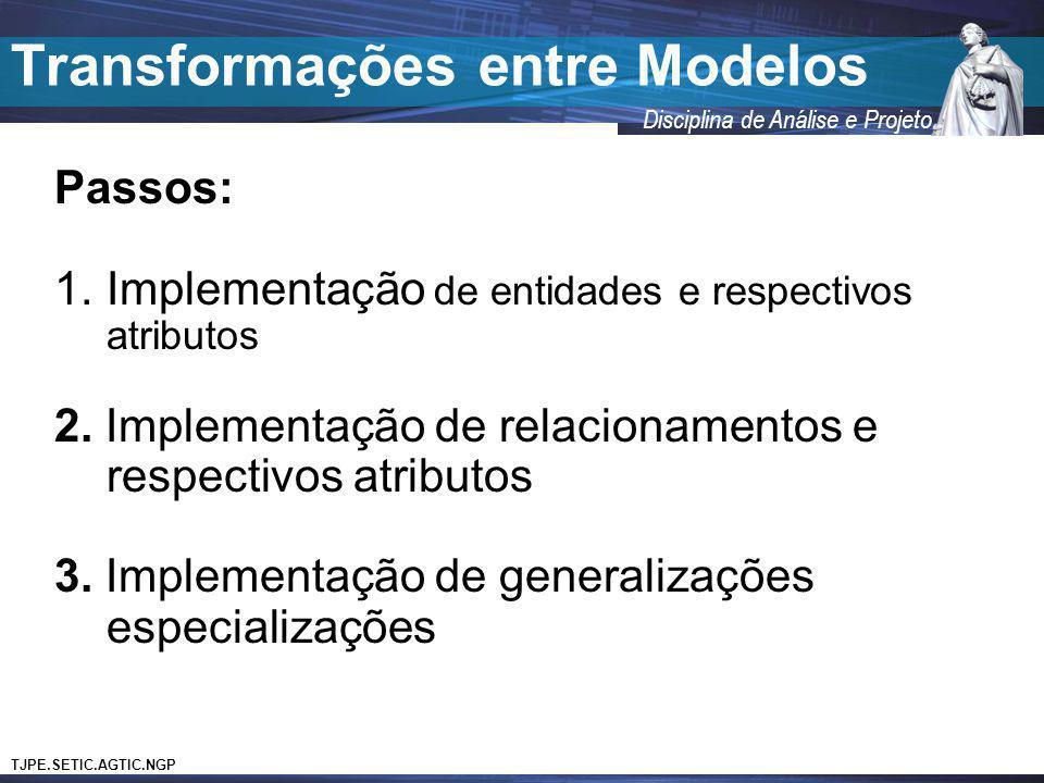 TJPE.SETIC.AGTIC.NGP Disciplina de Análise e Projeto Passos: 1.Implementação de entidades e respectivos atributos 2. Implementação de relacionamentos