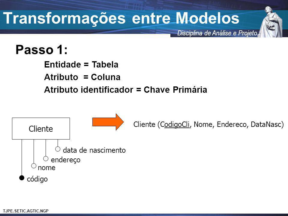 TJPE.SETIC.AGTIC.NGP Disciplina de Análise e Projeto Passo 1: Entidade = Tabela Atributo = Coluna Atributo identificador = Chave Primária Cliente nome