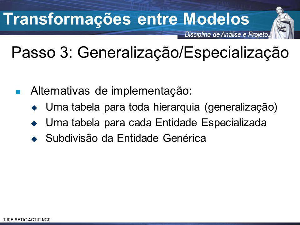 TJPE.SETIC.AGTIC.NGP Disciplina de Análise e Projeto Passo 3: Generalização/Especialização Alternativas de implementação: Uma tabela para toda hierarq