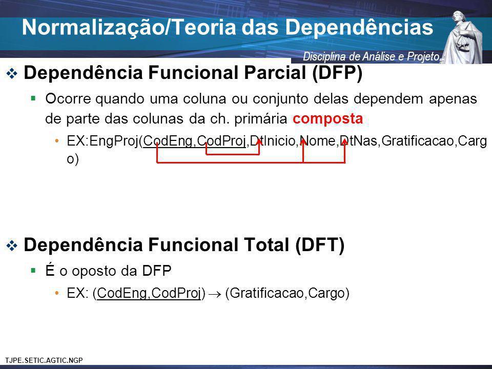 TJPE.SETIC.AGTIC.NGP Disciplina de Análise e Projeto Dependência Funcional Parcial (DFP) Ocorre quando uma coluna ou conjunto delas dependem apenas de