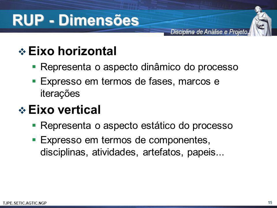 TJPE.SETIC.AGTIC.NGP Disciplina de Análise e Projeto RUP - Dimensões Eixo horizontal Representa o aspecto dinâmico do processo Expresso em termos de f