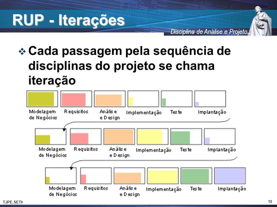 TJPE.SETIC.AGTIC.NGP Disciplina de Análise e Projeto RUP - Iterações Cada passagem pela sequência de disciplinas do projeto se chama iteração 18
