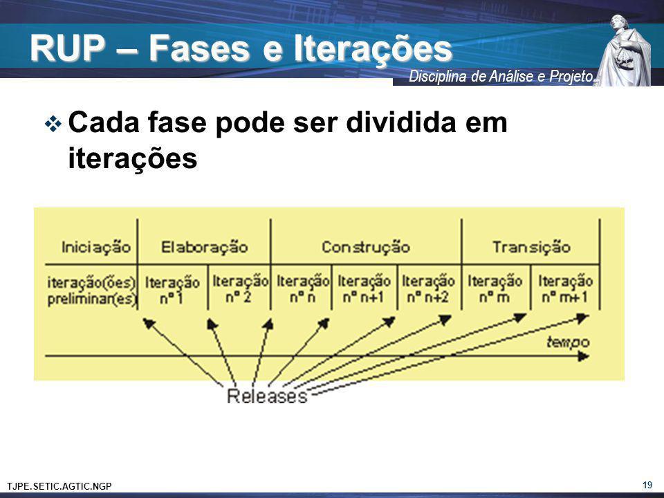 TJPE.SETIC.AGTIC.NGP Disciplina de Análise e Projeto RUP – Fases e Iterações Cada fase pode ser dividida em iterações 19