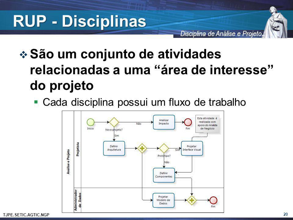 TJPE.SETIC.AGTIC.NGP Disciplina de Análise e Projeto RUP - Disciplinas São um conjunto de atividades relacionadas a uma área de interesse do projeto C