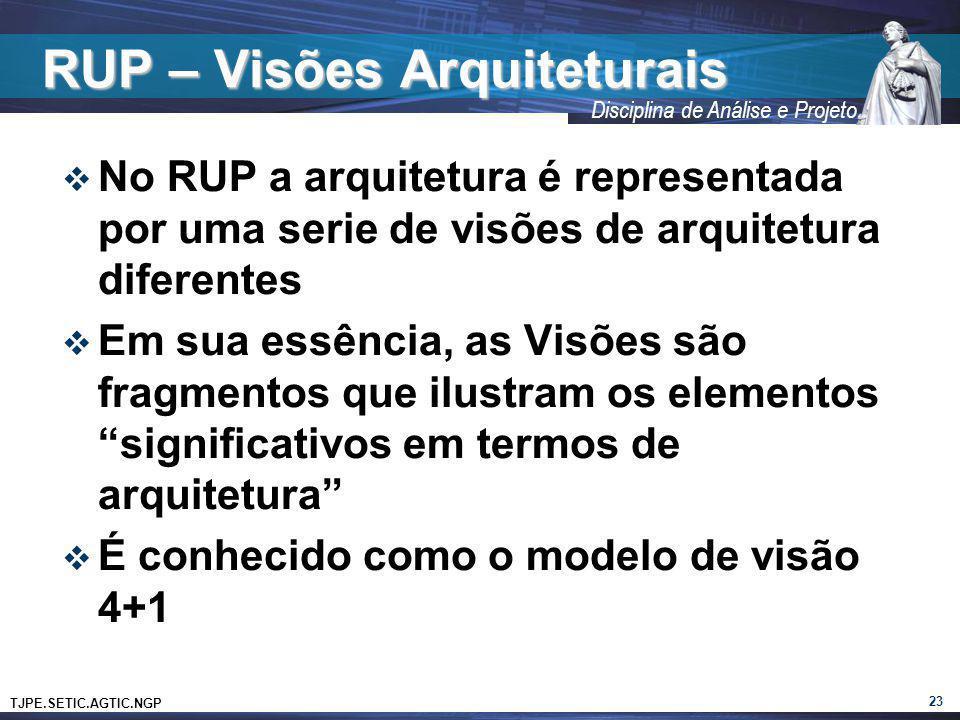 TJPE.SETIC.AGTIC.NGP Disciplina de Análise e Projeto RUP – Visões Arquiteturais No RUP a arquitetura é representada por uma serie de visões de arquite