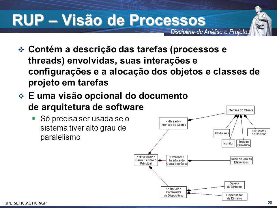 TJPE.SETIC.AGTIC.NGP Disciplina de Análise e Projeto RUP – Visão de Processos Contém a descrição das tarefas (processos e threads) envolvidas, suas in
