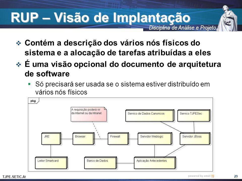TJPE.SETIC.AGTIC.NGP Disciplina de Análise e Projeto RUP – Visão de Implantação Contém a descrição dos vários nós físicos do sistema e a alocação de t