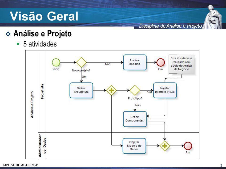 TJPE.SETIC.AGTIC.NGP Disciplina de Análise e Projeto Análise e Projeto 5 atividades Visão Geral 3