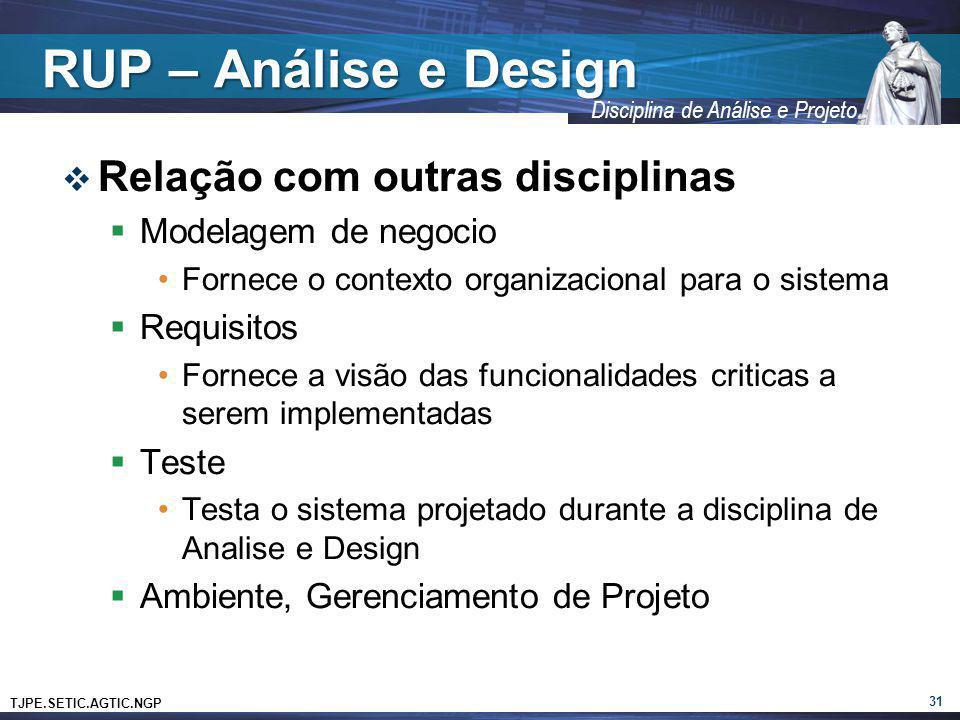 TJPE.SETIC.AGTIC.NGP Disciplina de Análise e Projeto RUP – Análise e Design Relação com outras disciplinas Modelagem de negocio Fornece o contexto org