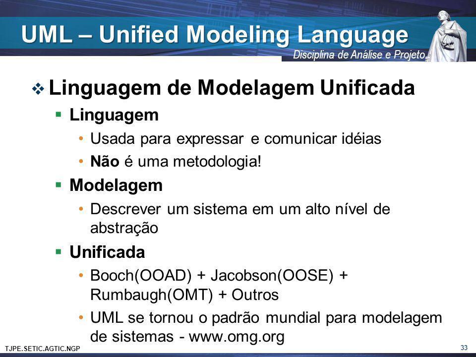 TJPE.SETIC.AGTIC.NGP Disciplina de Análise e Projeto UML – Unified Modeling Language Linguagem de Modelagem Unificada Linguagem Usada para expressar e