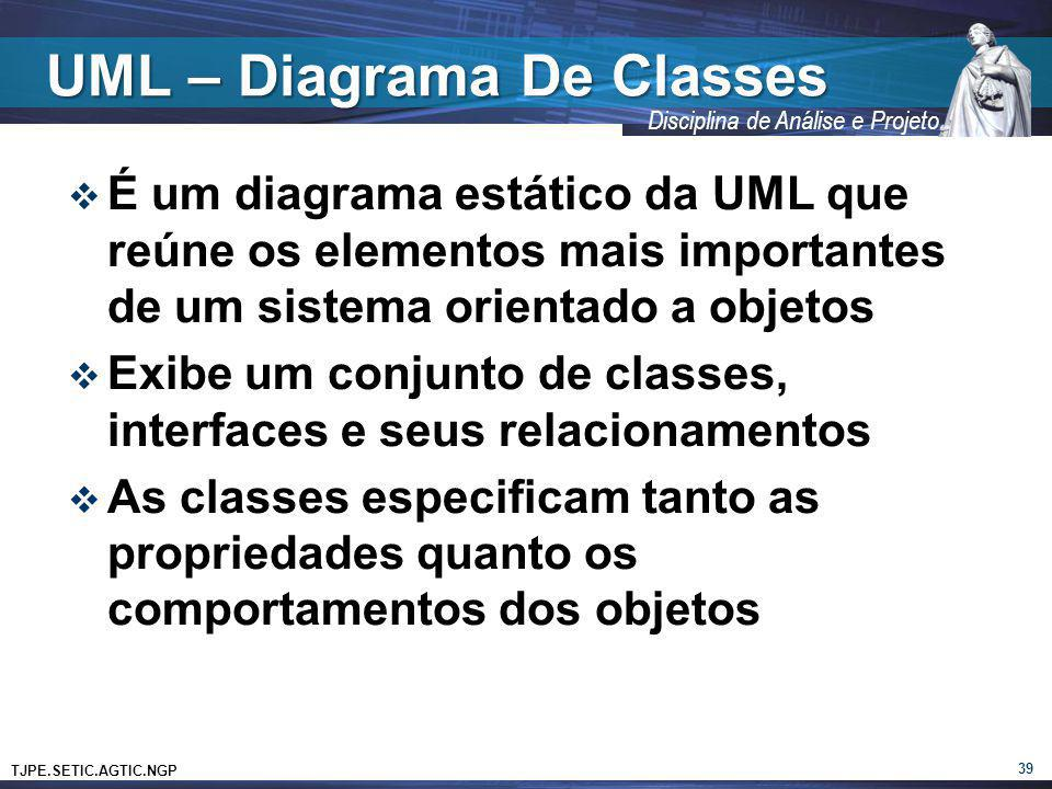 TJPE.SETIC.AGTIC.NGP Disciplina de Análise e Projeto UML – Diagrama De Classes É um diagrama estático da UML que reúne os elementos mais importantes d