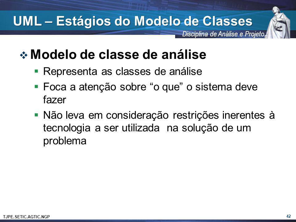 TJPE.SETIC.AGTIC.NGP Disciplina de Análise e Projeto UML – Estágios do Modelo de Classes Modelo de classe de análise Representa as classes de análise