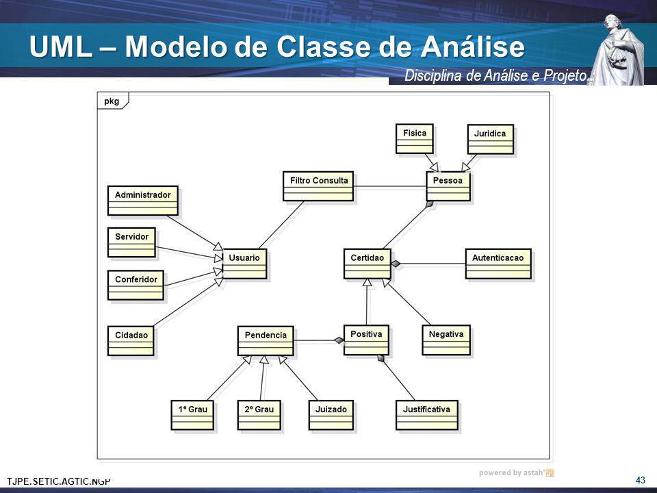 TJPE.SETIC.AGTIC.NGP Disciplina de Análise e Projeto UML – Modelo de Classe de Análise 43