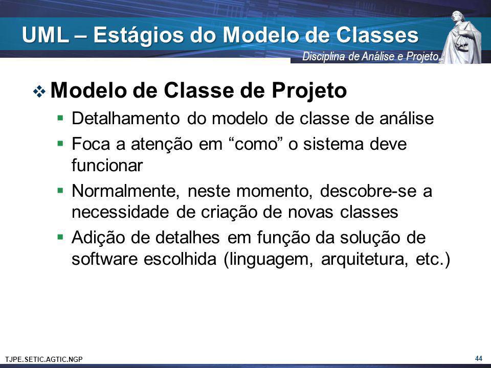 TJPE.SETIC.AGTIC.NGP Disciplina de Análise e Projeto UML – Estágios do Modelo de Classes Modelo de Classe de Projeto Detalhamento do modelo de classe