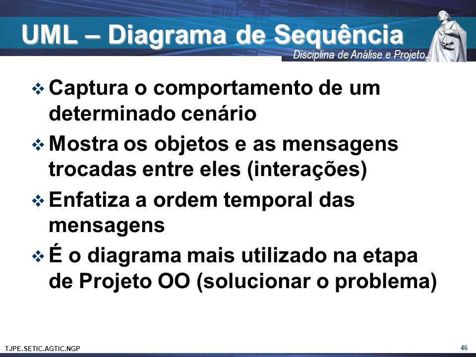 TJPE.SETIC.AGTIC.NGP Disciplina de Análise e Projeto UML – Diagrama de Sequência Captura o comportamento de um determinado cenário Mostra os objetos e