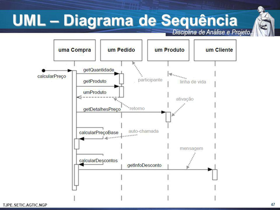 TJPE.SETIC.AGTIC.NGP Disciplina de Análise e Projeto UML – Diagrama de Sequência 47