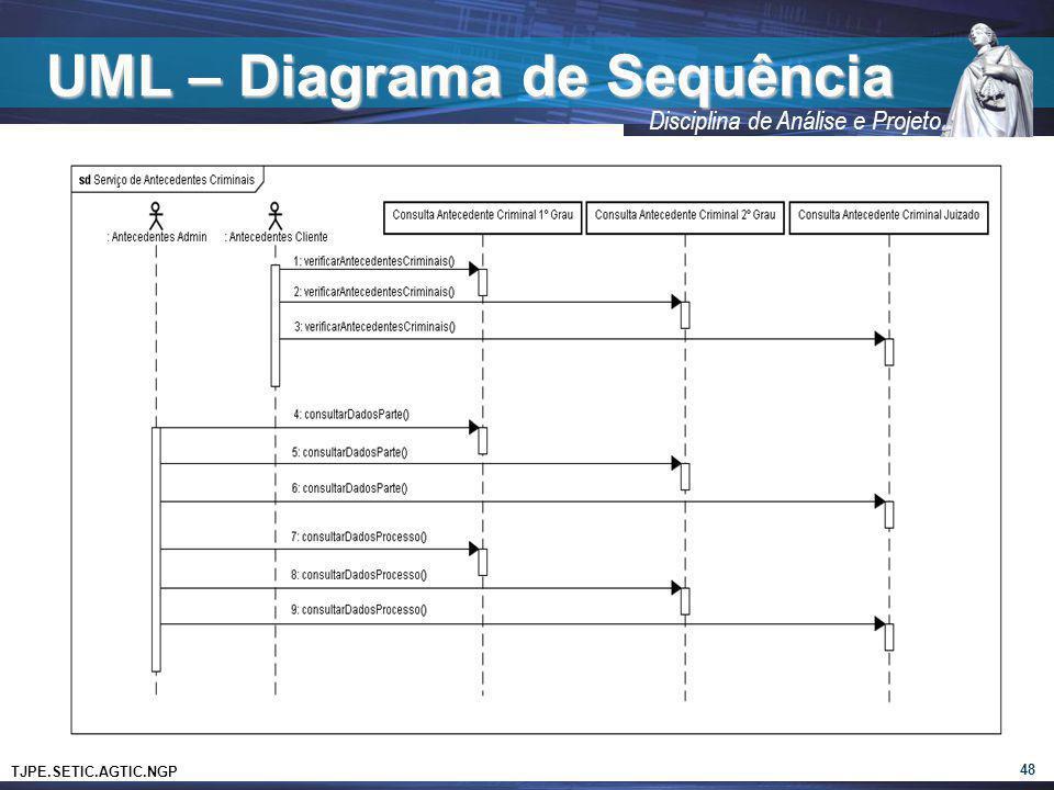 TJPE.SETIC.AGTIC.NGP Disciplina de Análise e Projeto UML – Diagrama de Sequência 48