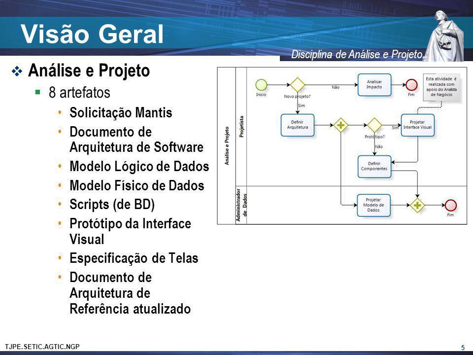 TJPE.SETIC.AGTIC.NGP Disciplina de Análise e Projeto Visão Geral Análise e Projeto 8 artefatos Solicitação Mantis Documento de Arquitetura de Software
