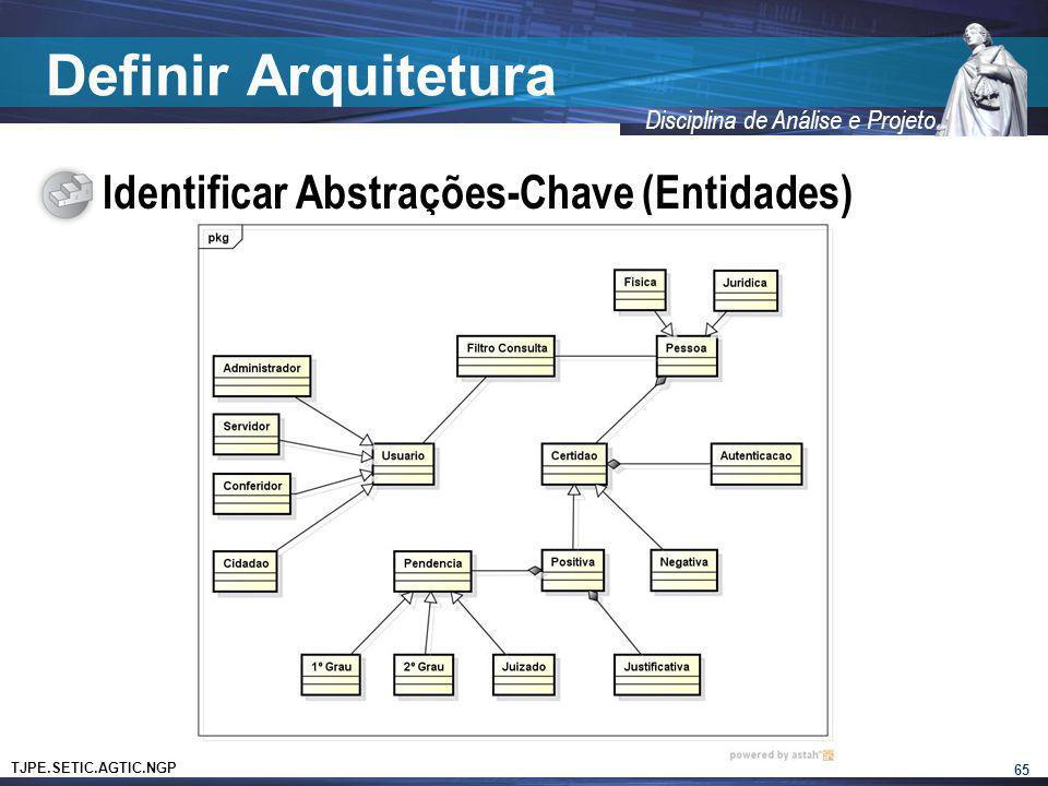 TJPE.SETIC.AGTIC.NGP Disciplina de Análise e Projeto Definir Arquitetura Identificar Abstrações-Chave (Entidades) 65