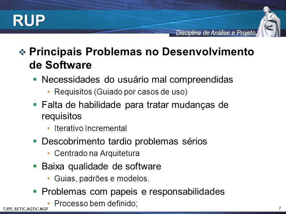 TJPE.SETIC.AGTIC.NGP Disciplina de Análise e Projeto RUP Principais Problemas no Desenvolvimento de Software Necessidades do usuário mal compreendidas