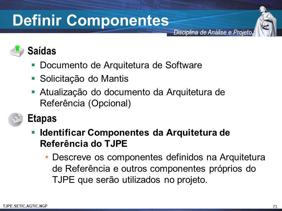 TJPE.SETIC.AGTIC.NGP Disciplina de Análise e Projeto Definir Componentes Saídas Documento de Arquitetura de Software Solicitação do Mantis Atualização