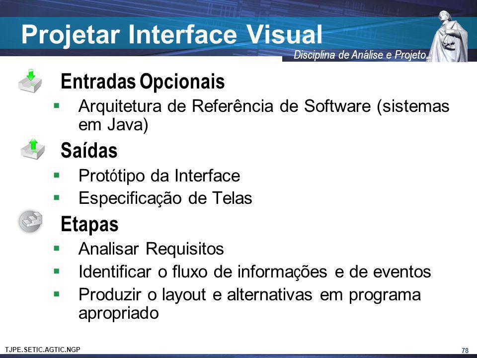 TJPE.SETIC.AGTIC.NGP Disciplina de Análise e Projeto Projetar Interface Visual Entradas Opcionais Arquitetura de Referência de Software (sistemas em J