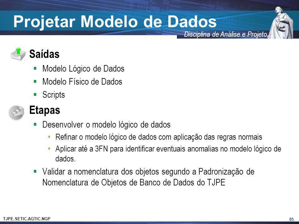 TJPE.SETIC.AGTIC.NGP Disciplina de Análise e Projeto Projetar Modelo de Dados Saídas Modelo Lógico de Dados Modelo Físico de Dados Scripts Etapas Dese