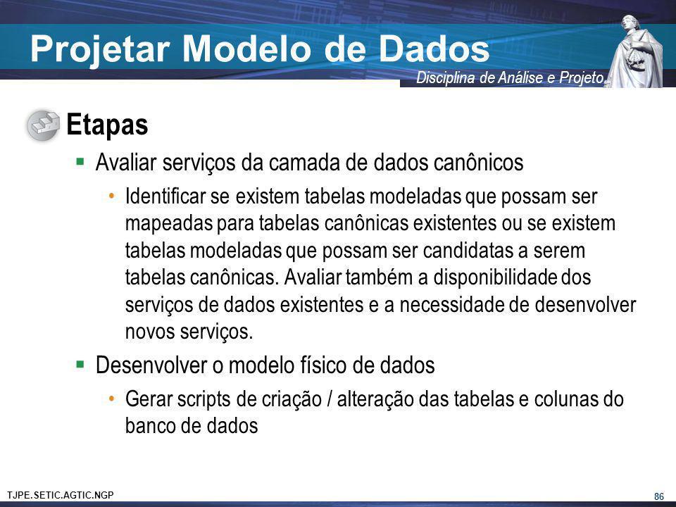 TJPE.SETIC.AGTIC.NGP Disciplina de Análise e Projeto Projetar Modelo de Dados Etapas Avaliar serviços da camada de dados canônicos Identificar se exis
