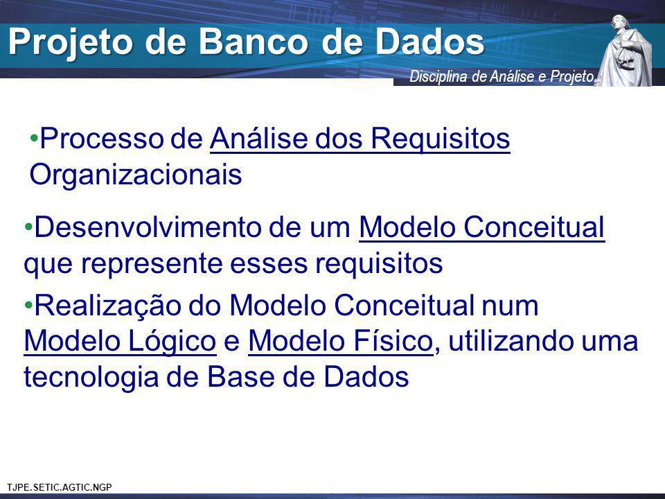 TJPE.SETIC.AGTIC.NGP Disciplina de Análise e Projeto Projeto de Banco de Dados Processo de Análise dos Requisitos Organizacionais Desenvolvimento de u