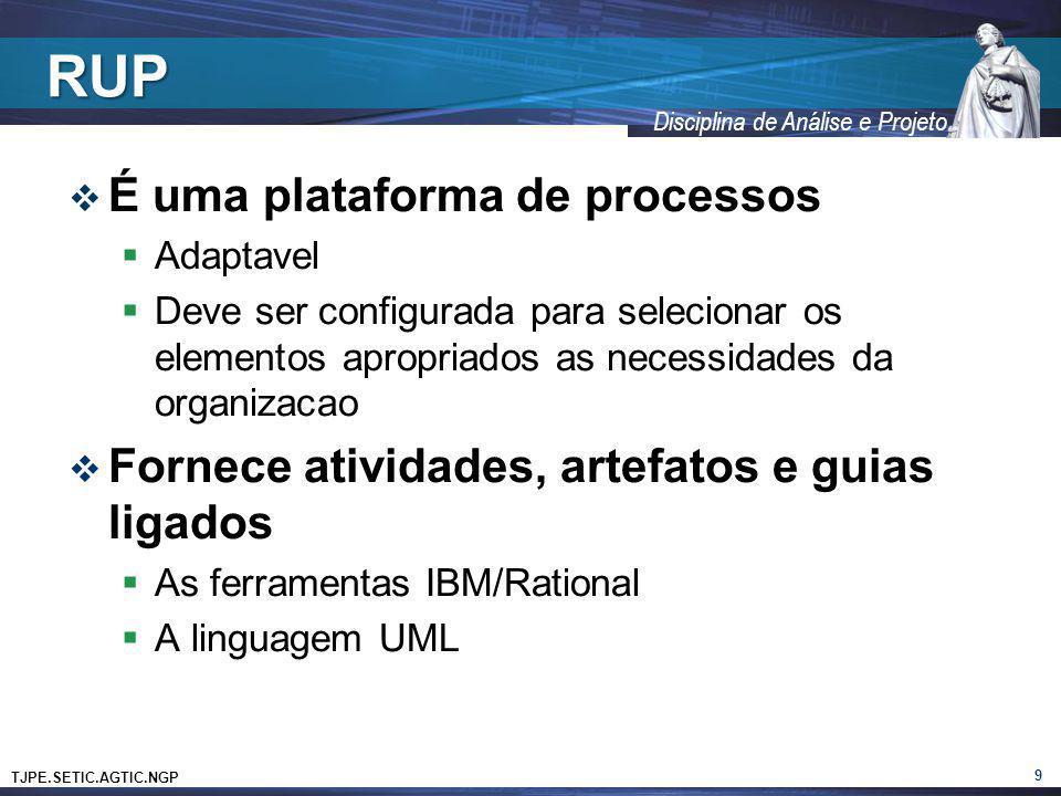 TJPE.SETIC.AGTIC.NGP Disciplina de Análise e Projeto RUP É uma plataforma de processos Adaptavel Deve ser configurada para selecionar os elementos apr