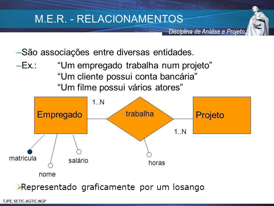 TJPE.SETIC.AGTIC.NGP Disciplina de Análise e Projeto –São associações entre diversas entidades. –Ex.: Um empregado trabalha num projeto Um cliente pos