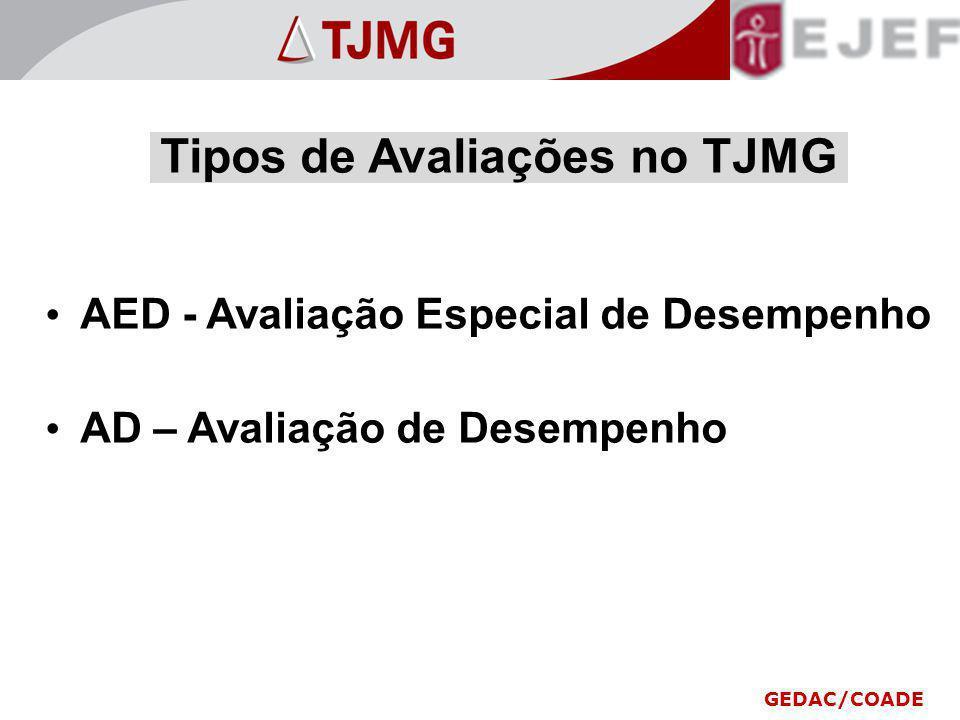 Tipos de Avaliações no TJMG AED - Avaliação Especial de Desempenho AD – Avaliação de Desempenho GEDAC/COADE