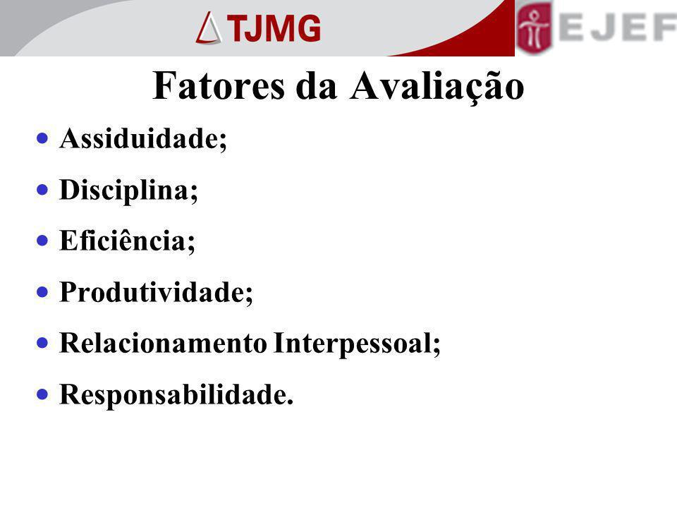Fatores da Avaliação Assiduidade; Disciplina; Eficiência; Produtividade; Relacionamento Interpessoal; Responsabilidade.