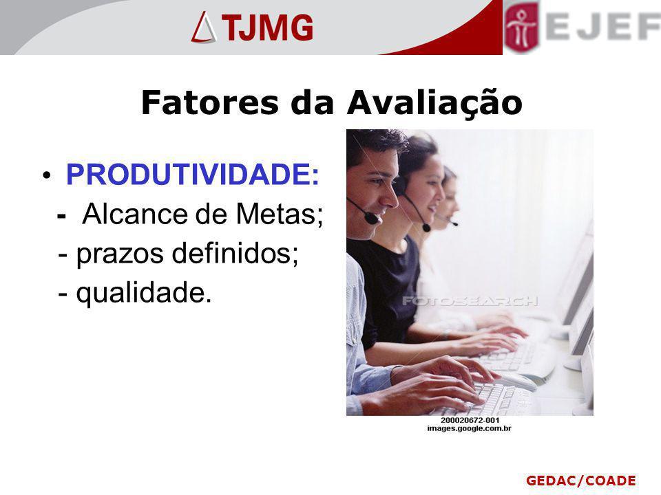 PRODUTIVIDADE: - Alcance de Metas; - prazos definidos; - qualidade. Fatores da Avaliação GEDAC/COADE