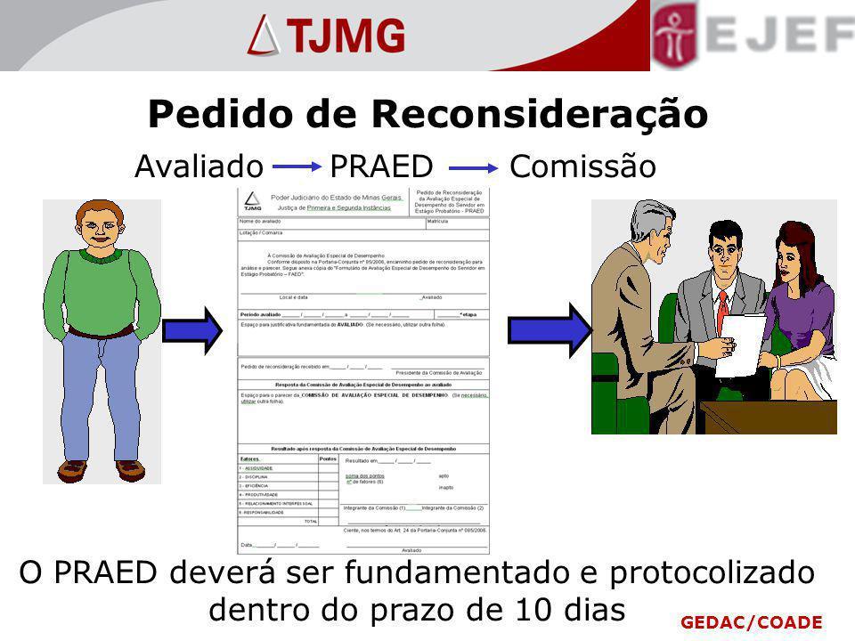 Pedido de Reconsideração Avaliado PRAED Comissão O PRAED deverá ser fundamentado e protocolizado dentro do prazo de 10 dias GEDAC/COADE