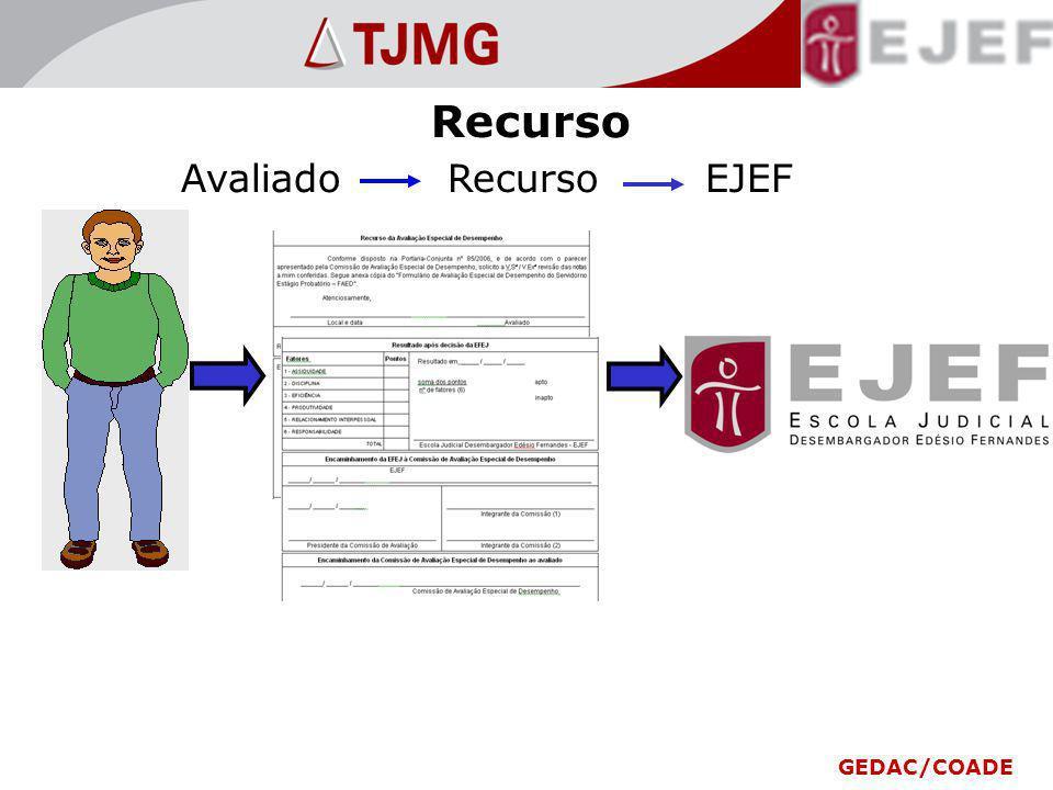 Recurso Avaliado Recurso EJEF GEDAC/COADE