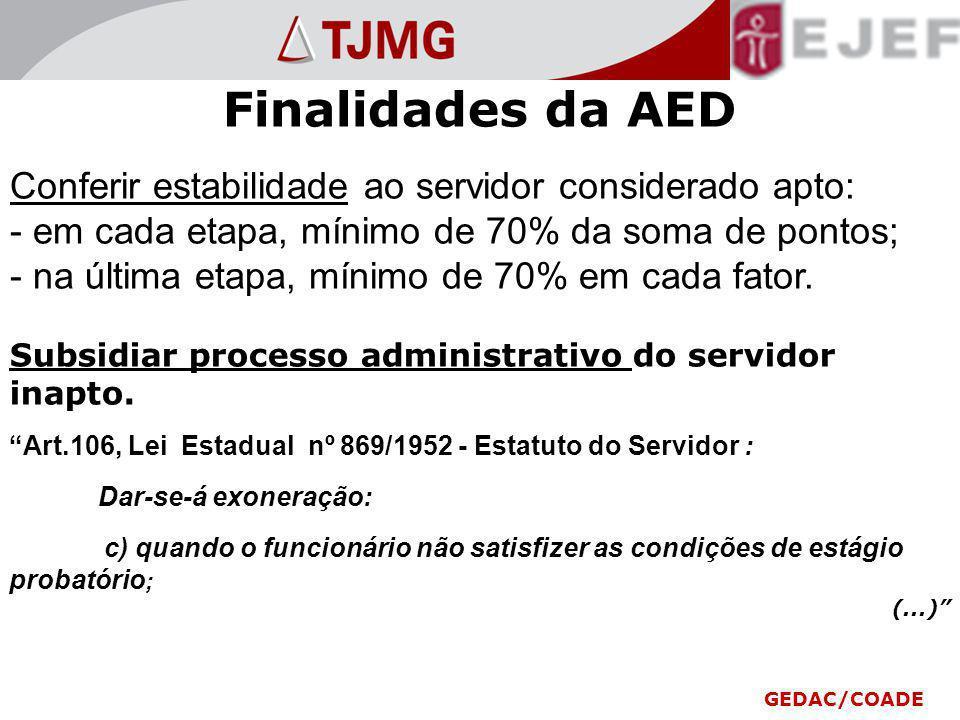 Finalidades da AED Conferir estabilidade ao servidor considerado apto: - em cada etapa, mínimo de 70% da soma de pontos; - na última etapa, mínimo de 70% em cada fator.