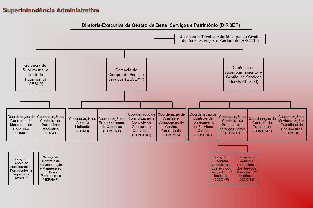 Superintendência Administrativa Diretoria-Executiva da Gestão de Bens, Serviços e Patrimônio (DIRSEP) Assessoria Técnica e Jurídica para a Gestão de Bens, Serviços e Patrimônio (ASCONT) Gerência de Suprimento e Controle Patrimonial (GESUP) Gerência de Compra de Bens e Serviços (GECOMP) Gerência de Acompanhamento e Gestão de Serviços Gerais (GESEG) Coordenação de Controle do Patrimônio Mobiliário (COPAT) Coordenação de Apoio à Licitação (COALI) Coordenação de Processamento de Compras (COMPRA) Coordenação de Formalização e Controle de Contratos e Convênios (CONTRAT) Coordenação de Análise e Composição de Custos Contratuais (COMPOS) Coordenação de Controle de Fornecimento de Serviços Gerais (COSERG) Coordenação de Controle da Prestação de Serviços Gerais (COSEC) Coordenação de Controle de Transporte (CONTRAS) Coordenação de Movimentação e Expedição de Documentos (COMEX) Coordenação de Controle de Material de Consumo (COMAT) Serviço de Apoio ao Suprimento de Formulários e Impressos (SERSUP) Serviço de Controle da Movimentação e Manutenção de Bens Permanentes (SERMAP) Serviço de Controle Operacional dos Serviços Gerais da 1ª Instância (SECONP) Serviço de Controle Operacional dos Serviços Gerais da 2ª Instância (SECONS)