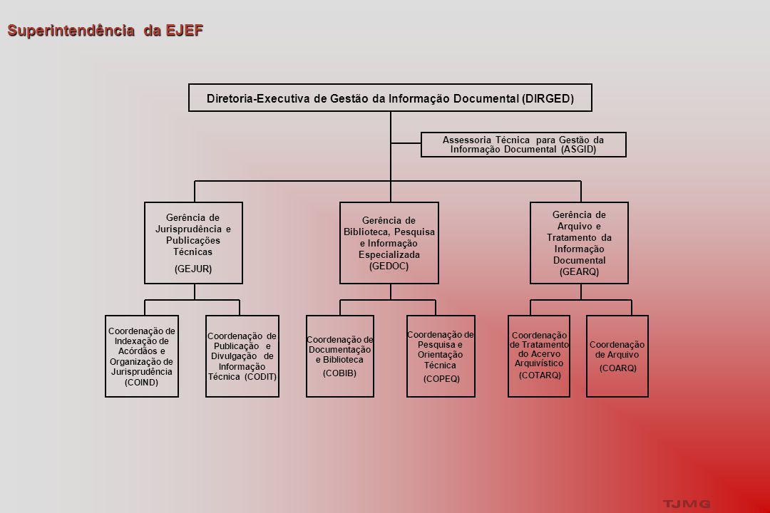 Superintendência da EJEF Diretoria-Executiva de Gestão da Informação Documental (DIRGED) Assessoria Técnica para Gestão da Informação Documental (ASGID) Gerência de Jurisprudência e Publicações Técnicas (GEJUR) Gerência de Biblioteca, Pesquisa e Informação Especializada (GEDOC) Coordenação de Publicação e Divulgação de Informação Técnica (CODIT) Coordenação de Documentação e Biblioteca (COBIB) Coordenação de Pesquisa e Orientação Técnica (COPEQ) Coordenação de Tratamento do Acervo Arquivístico (COTARQ) Coordenação de Arquivo (COARQ) Coordenação de Indexação de Acórdãos e Organização de Jurisprudência (COIND) Gerência de Arquivo e Tratamento da Informação Documental (GEARQ)
