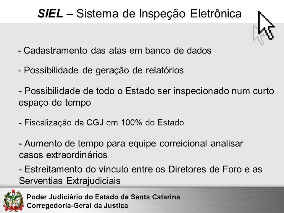 Poder Judiciário do Estado de Santa Catarina Corregedoria-Geral da Justiça SIEL – Sistema de Inspeção Eletrônica - Cadastramento das atas em banco de