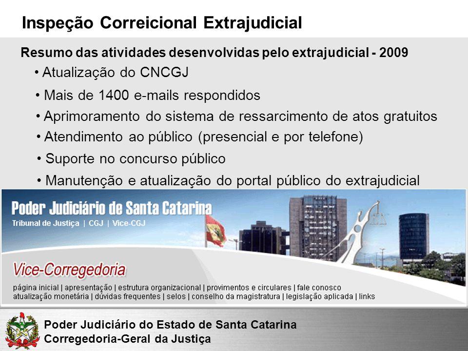 Poder Judiciário do Estado de Santa Catarina Corregedoria-Geral da Justiça Inspeção Correicional Extrajudicial Resumo das atividades desenvolvidas pel