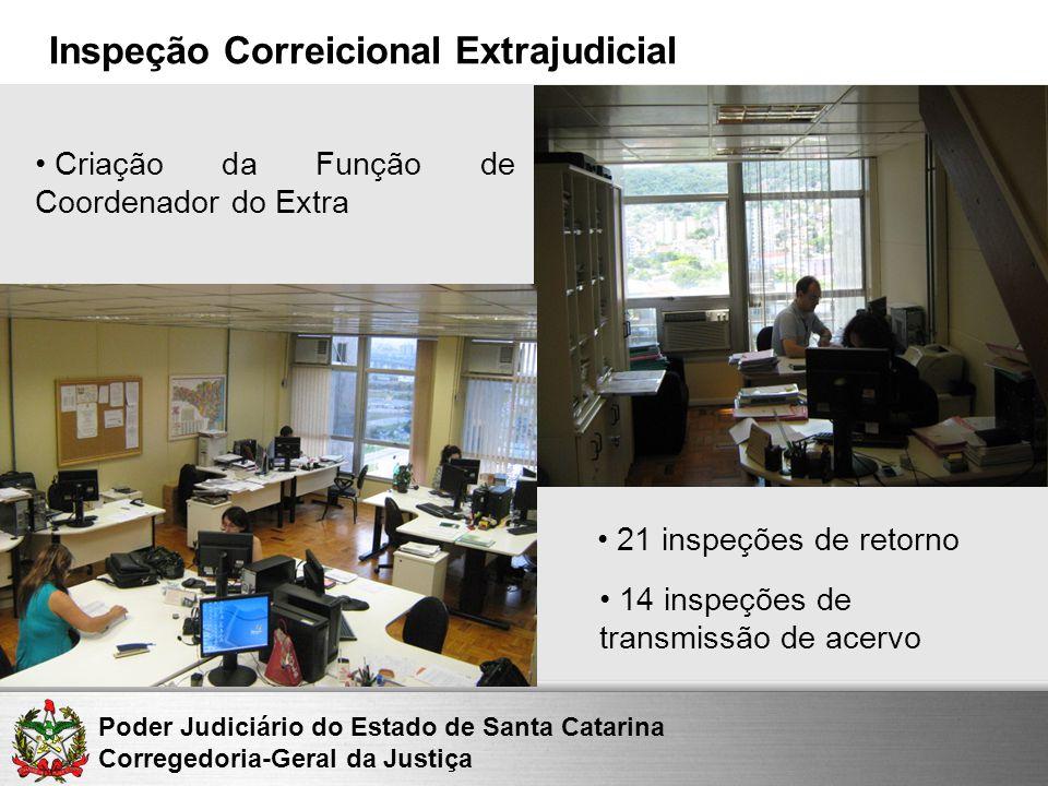 Poder Judiciário do Estado de Santa Catarina Corregedoria-Geral da Justiça Inspeção Correicional Extrajudicial Criação da Função de Coordenador do Ext