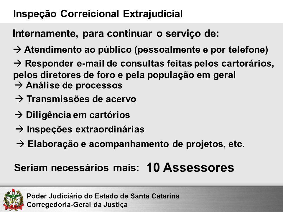 Poder Judiciário do Estado de Santa Catarina Corregedoria-Geral da Justiça Inspeção Correicional Extrajudicial Internamente, para continuar o serviço