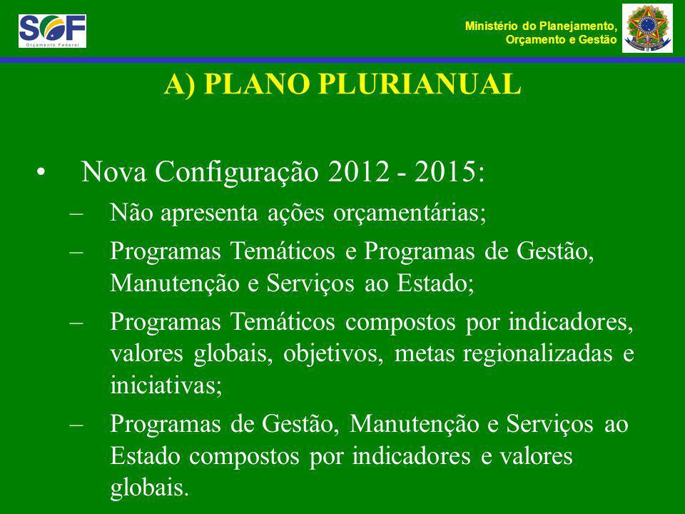 Ministério do Planejamento, Orçamento e Gestão A) PLANO PLURIANUAL Nova Configuração 2012 - 2015: –Não apresenta ações orçamentárias; –Programas Temát