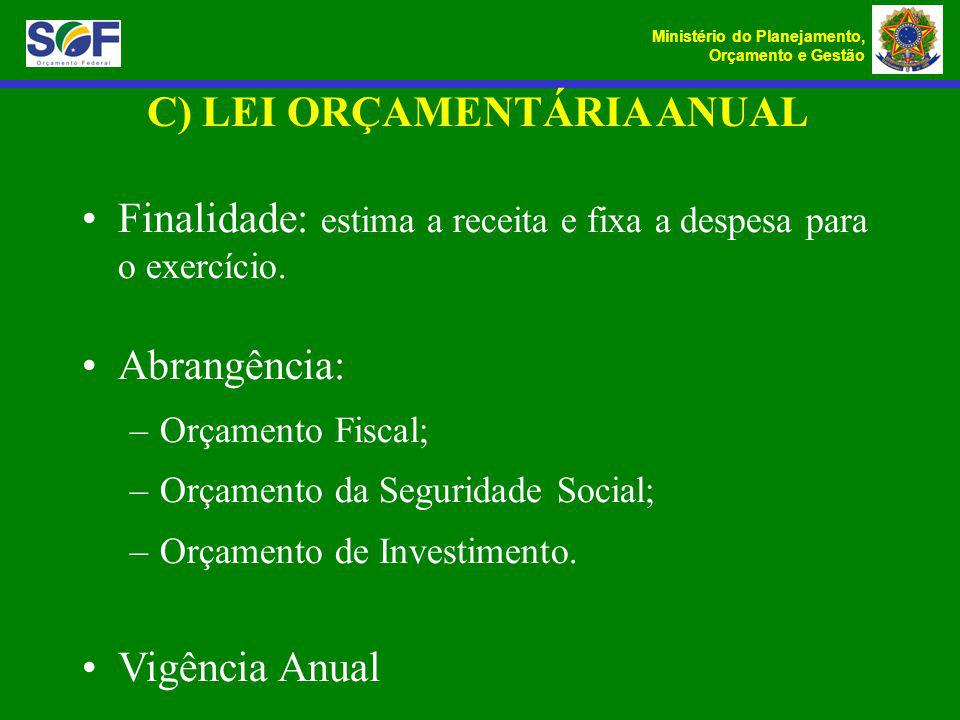 Ministério do Planejamento, Orçamento e Gestão C) LEI ORÇAMENTÁRIA ANUAL Finalidade: estima a receita e fixa a despesa para o exercício. Abrangência: