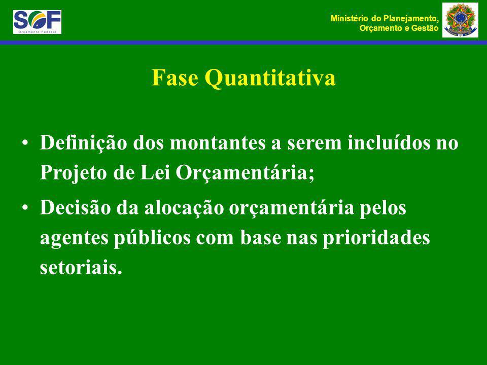 Ministério do Planejamento, Orçamento e Gestão Fase Quantitativa Definição dos montantes a serem incluídos no Projeto de Lei Orçamentária; Decisão da