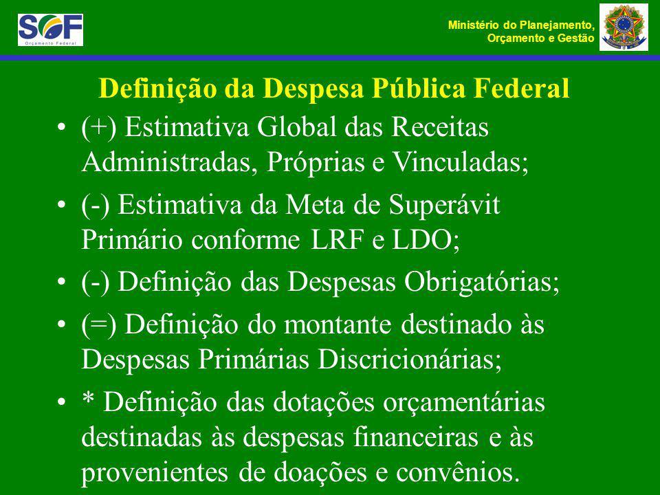 Ministério do Planejamento, Orçamento e Gestão Definição da Despesa Pública Federal (+) Estimativa Global das Receitas Administradas, Próprias e Vincu