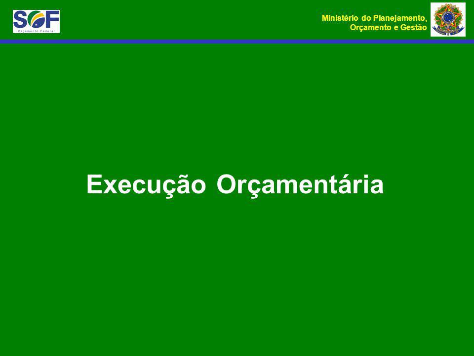 Ministério do Planejamento, Orçamento e Gestão Execução Orçamentária